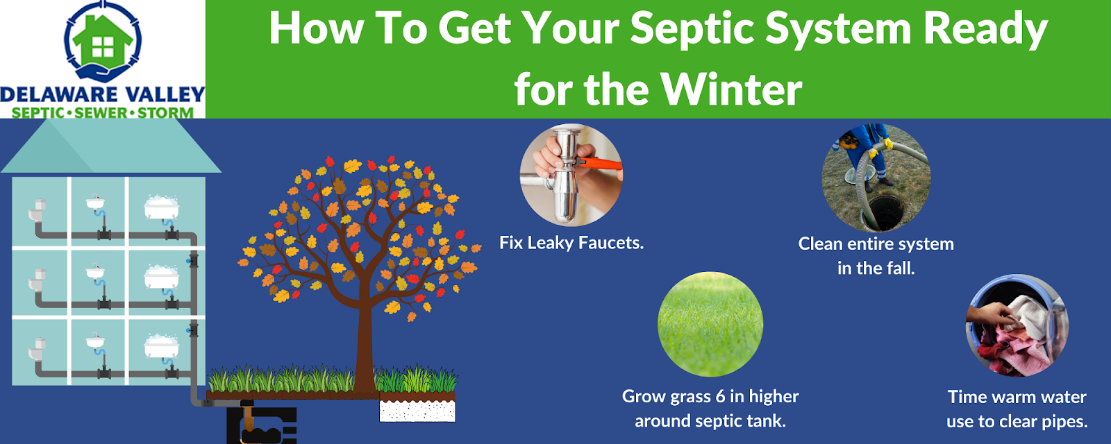 Infographic explaining ways to care for septic systems before winter.